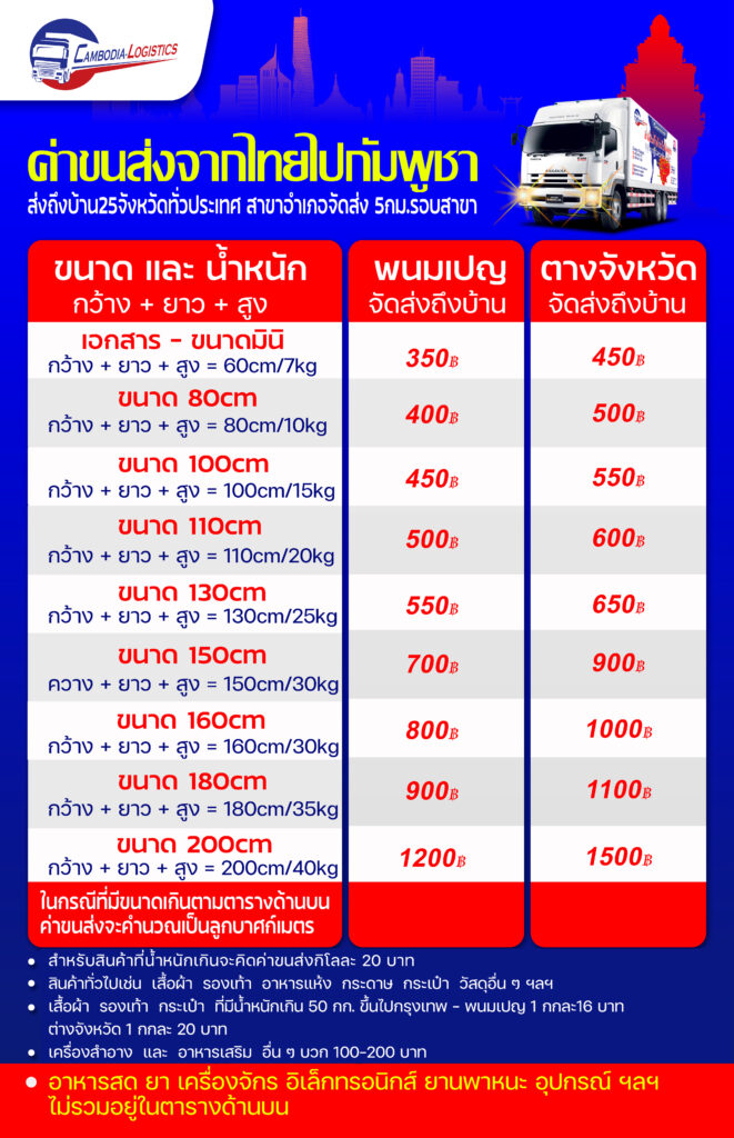 ค่าขนส่งจากไทยไปกัมพูชา